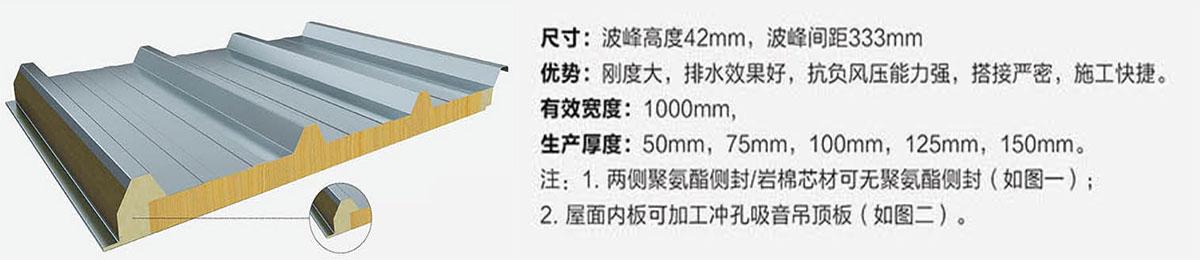 PU聚氨酯复合板规格及型号