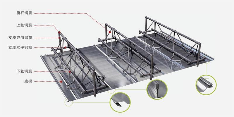 钢筋桁架楼承板受力模式合理,选材经济,综合造价优势明显