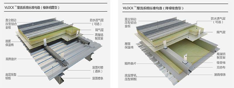 铝镁锰板可实现弧形、扇形等造型