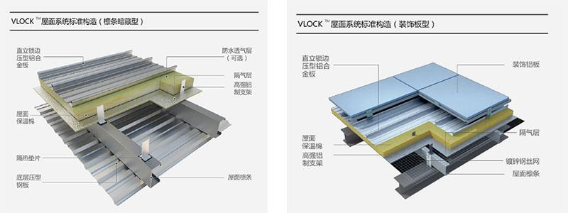 铝镁锰板结构强度适中、耐候、耐渍、易于折弯焊接加工等优点